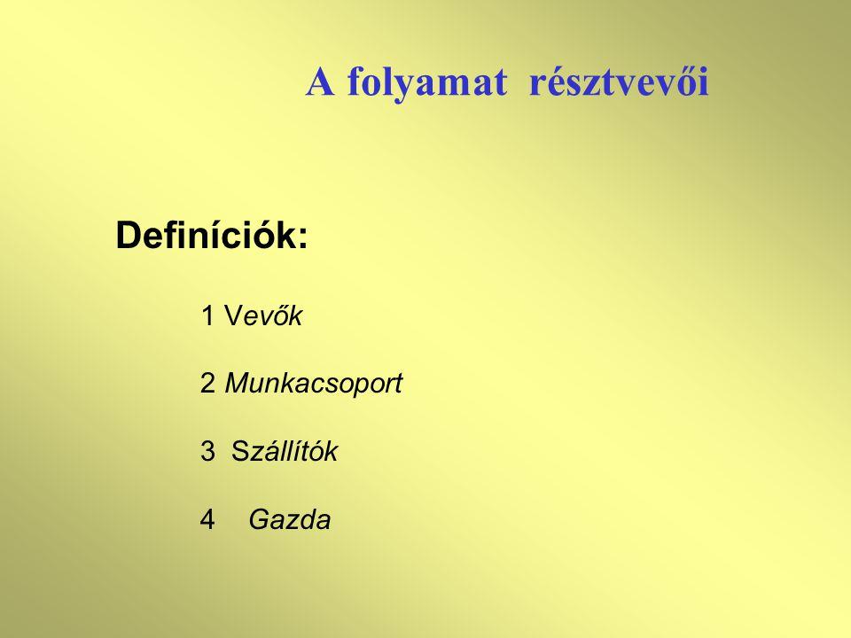 A folyamat résztvevői Definíciók: 2 Munkacsoport 3 Szállítók 4 Gazda