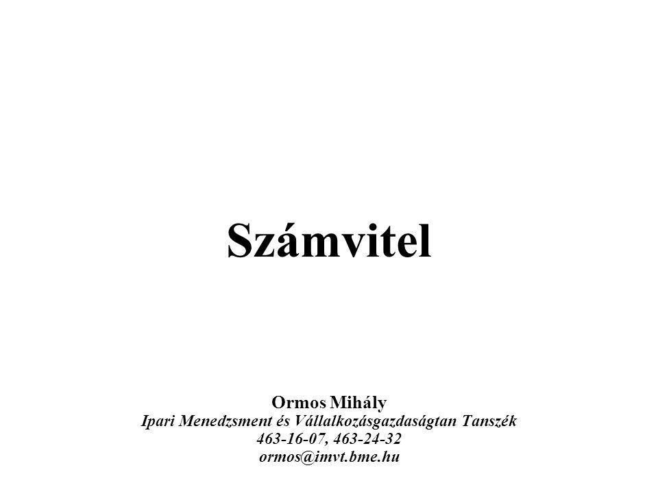 Menedzser 2000 Számvitel Ormos Mihály Ipari Menedzsment és Vállalkozásgazdaságtan Tanszék 463-16-07, 463-24-32 ormos@imvt.bme.hu.