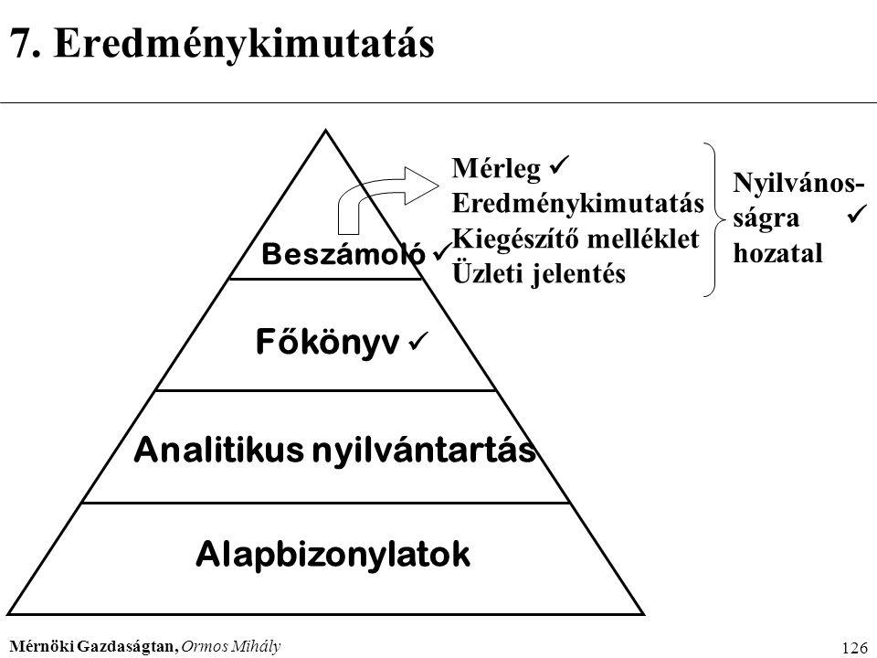 7. Eredménykimutatás Főkönyv  Analitikus nyilvántartás