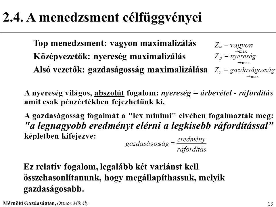2.4. A menedzsment célfüggvényei