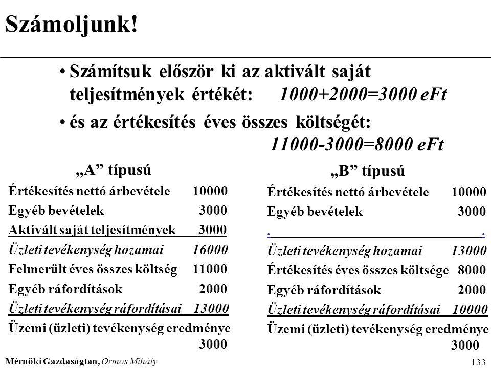 Menedzser 2000 Számoljunk! Számítsuk először ki az aktivált saját teljesítmények értékét: 1000+2000=3000 eFt.