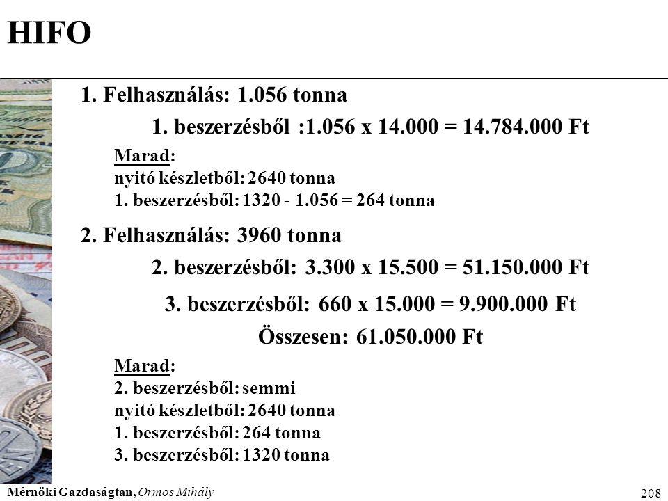 HIFO 1. Felhasználás: 1.056 tonna