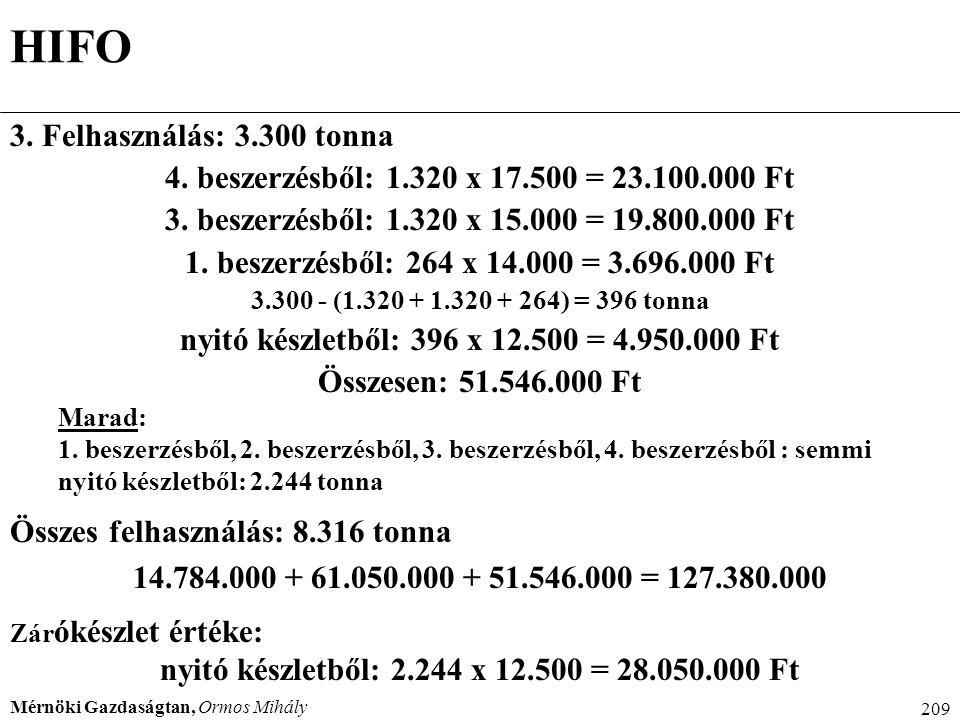 HIFO 3. Felhasználás: 3.300 tonna