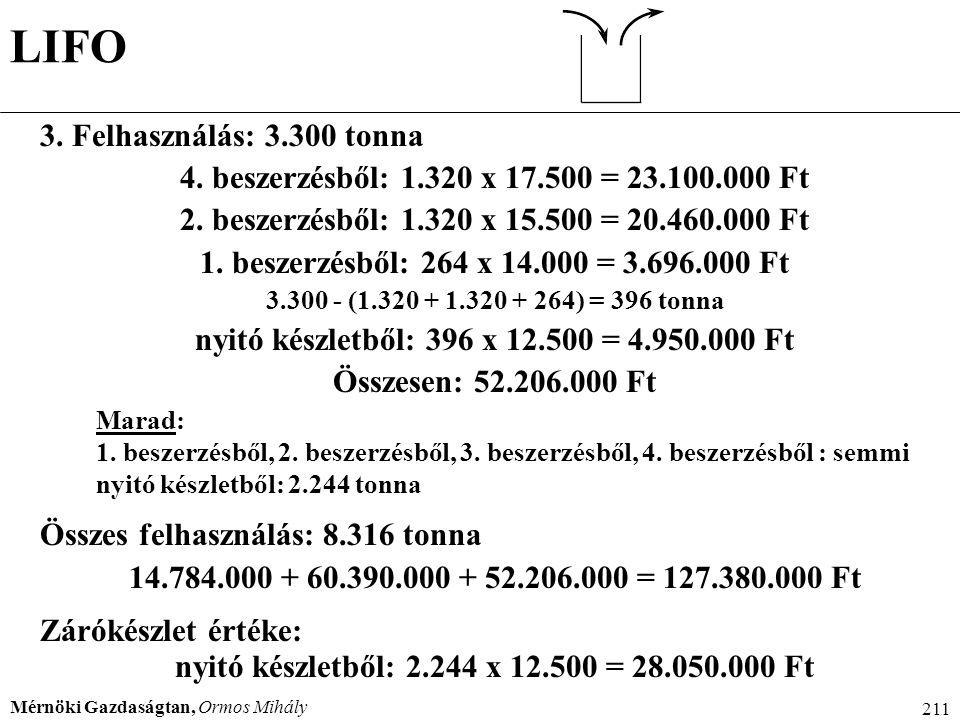 LIFO 3. Felhasználás: 3.300 tonna