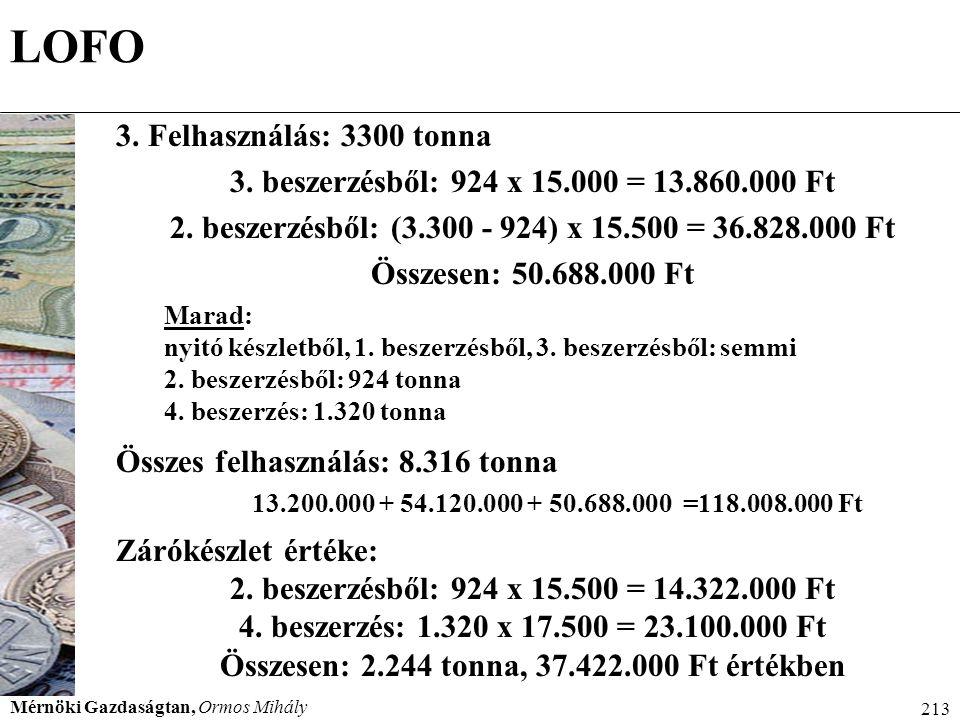 LOFO 3. Felhasználás: 3300 tonna