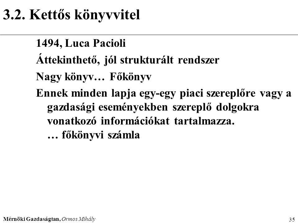 3.2. Kettős könyvvitel 1494, Luca Pacioli