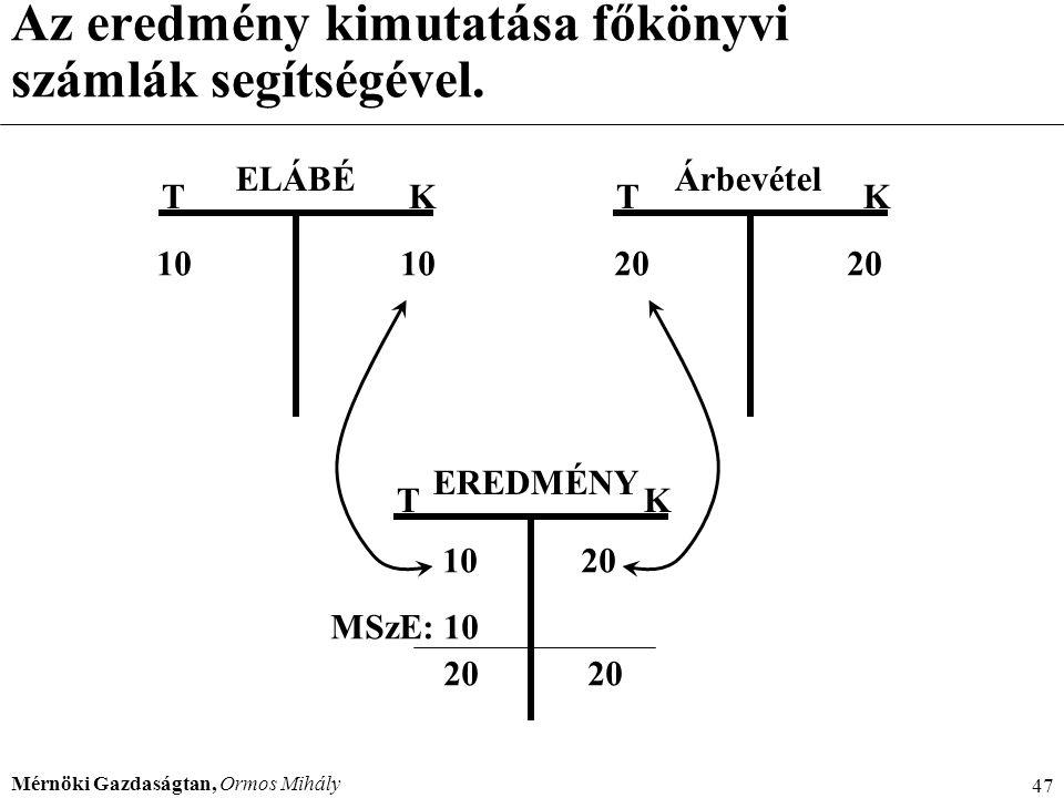 Az eredmény kimutatása főkönyvi számlák segítségével.