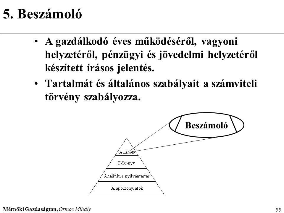 5. Beszámoló Menedzser 2000. A gazdálkodó éves működéséről, vagyoni helyzetéről, pénzügyi és jövedelmi helyzetéről készített írásos jelentés.