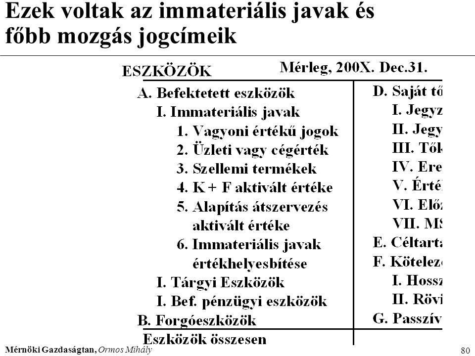 Ezek voltak az immateriális javak és főbb mozgás jogcímeik
