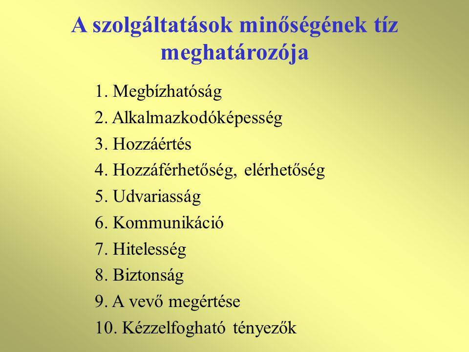 A szolgáltatások minőségének tíz meghatározója