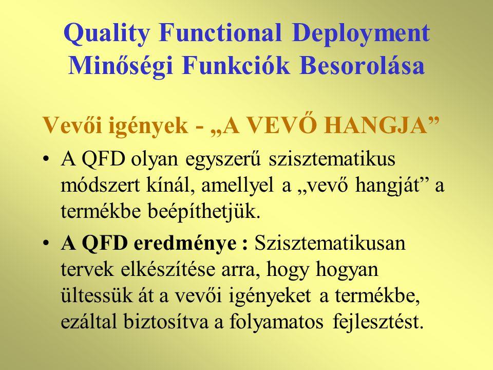 Quality Functional Deployment Minőségi Funkciók Besorolása