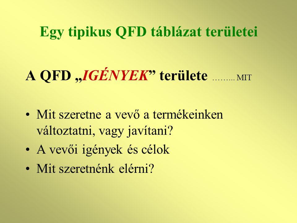Egy tipikus QFD táblázat területei