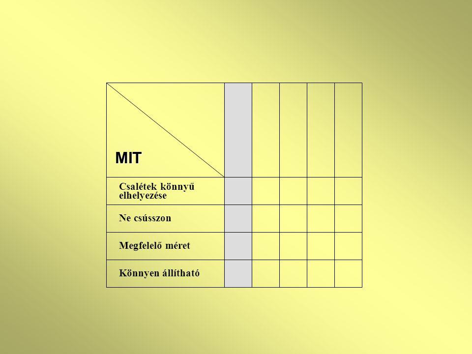 MIT Csalétek könnyű elhelyezése Ne csússzon Megfelelő méret