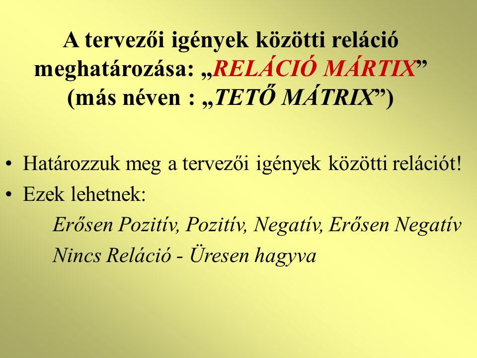 """A tervezői igények közötti reláció meghatározása: """"RELÁCIÓ MÁRTIX (más néven : """"TETŐ MÁTRIX )"""