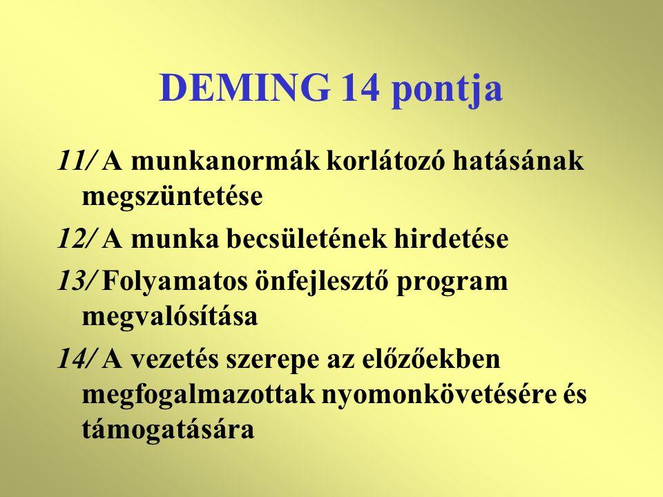DEMING 14 pontja 11/ A munkanormák korlátozó hatásának megszüntetése