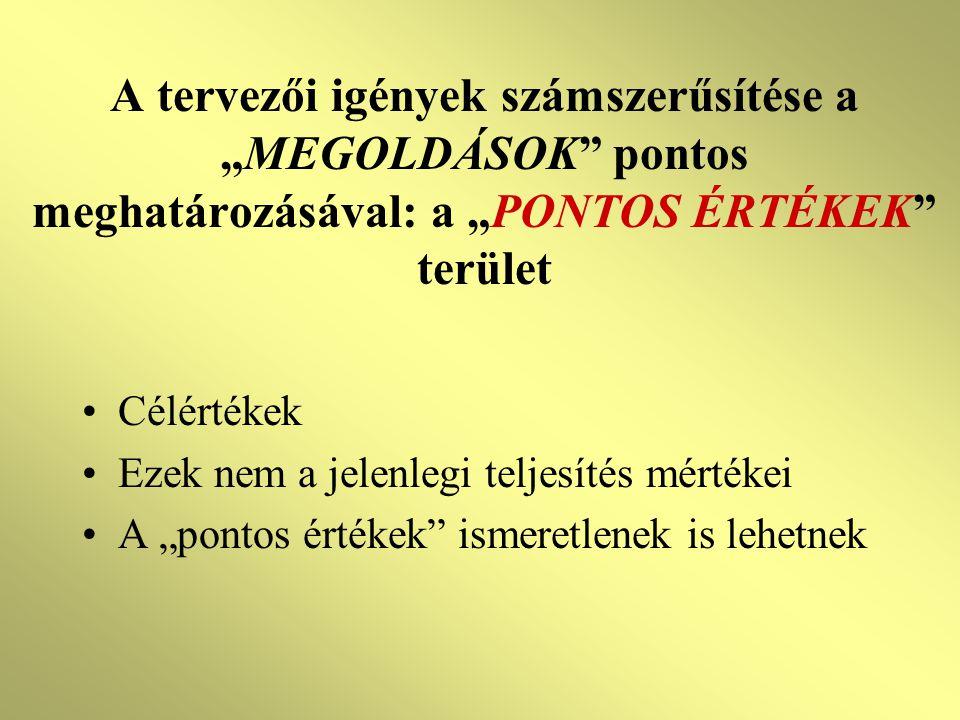 """A tervezői igények számszerűsítése a """"MEGOLDÁSOK pontos meghatározásával: a """"PONTOS ÉRTÉKEK terület"""