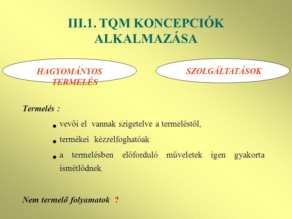 III.1. TQM KONCEPCIÓK ALKALMAZÁSA