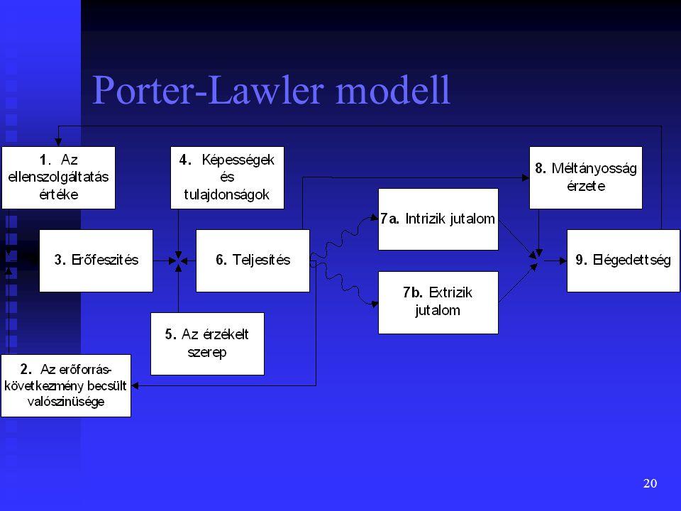 Porter-Lawler modell