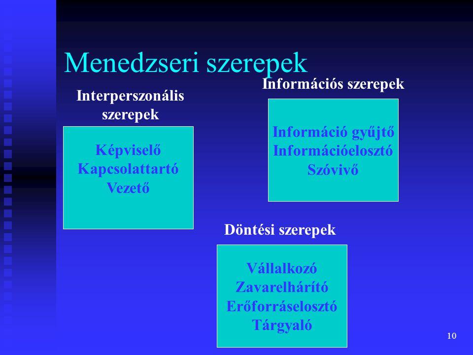 Interperszonális szerepek
