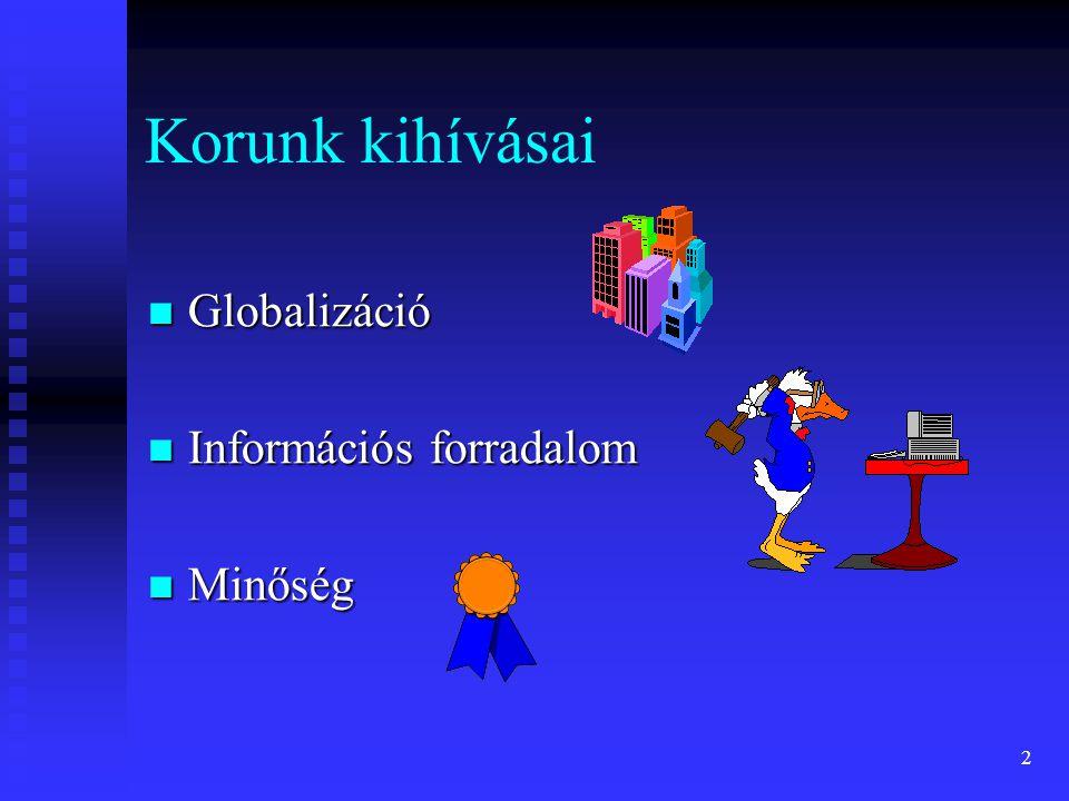 Korunk kihívásai Globalizáció Információs forradalom Minőség