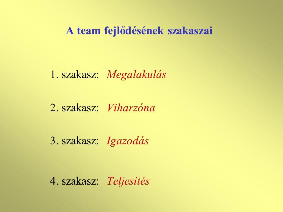 A team fejlődésének szakaszai