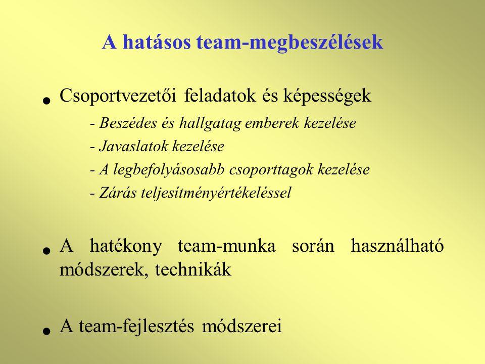 A hatásos team-megbeszélések
