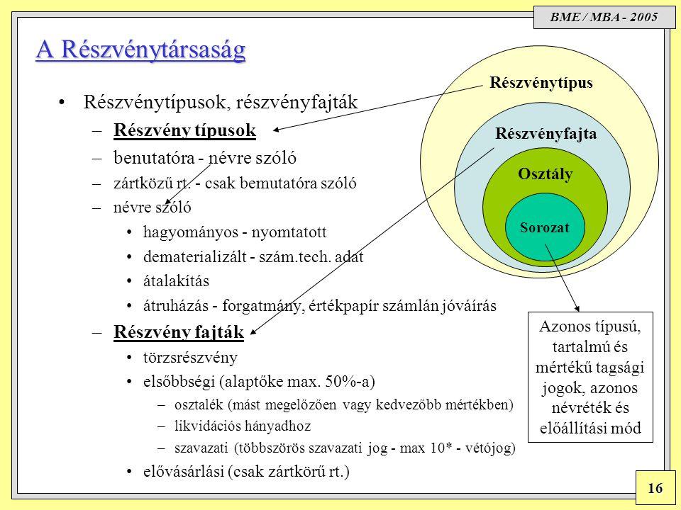 A Részvénytársaság Részvénytípusok, részvényfajták Részvény típusok