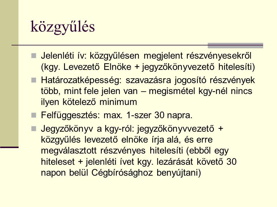 közgyűlés Jelenléti ív: közgyűlésen megjelent részvényesekről (kgy. Levezető Elnöke + jegyzőkönyvezető hitelesíti)