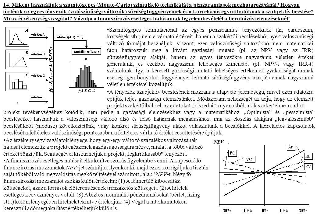 14. Miként használjuk a számítógépes (Monte-Carlo) szimuláció technikáját a pénzáramlások meghatározásánál Hogyan történik az egyes tényezők (valószínűségi változók) sűrűségfüggvényeinek és a korrelációs együtthatóknak a szubjektív becslése Mi az érzékenységvizsgálat Vázolja a finanszírozás esetleges hatásainak figyelembevételét a beruházási elemzéseknél!