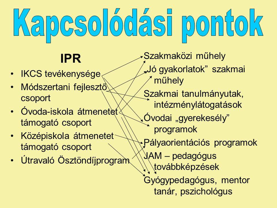 Kapcsolódási pontok IPR Szakmaközi műhely