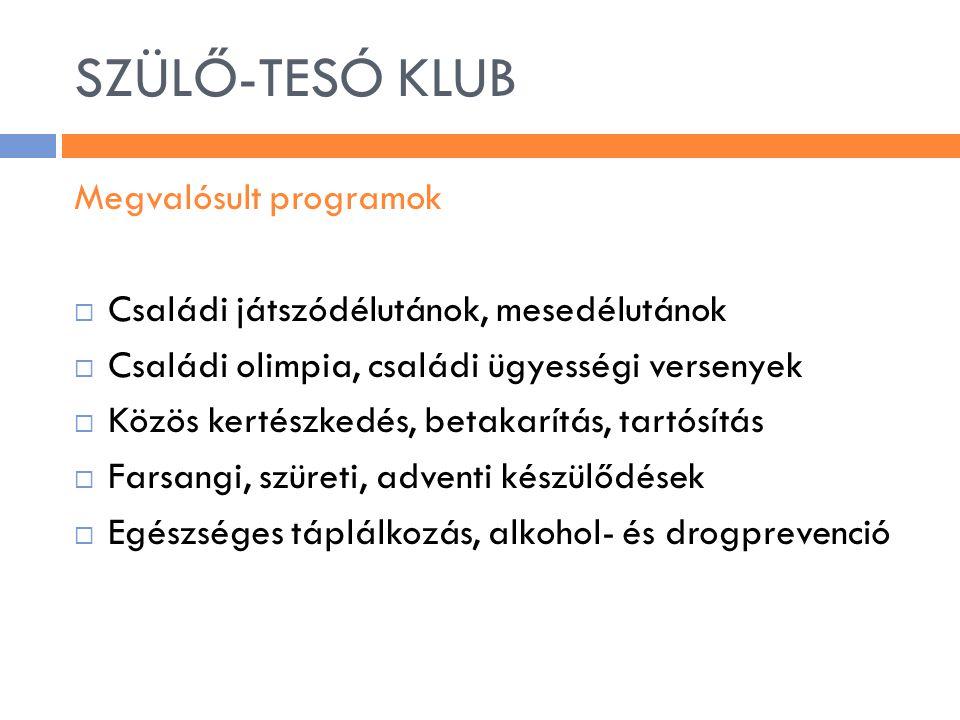 SZÜLŐ-TESÓ KLUB Megvalósult programok