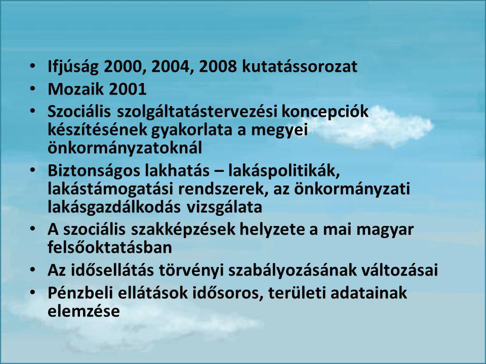 Ifjúság 2000, 2004, 2008 kutatássorozat