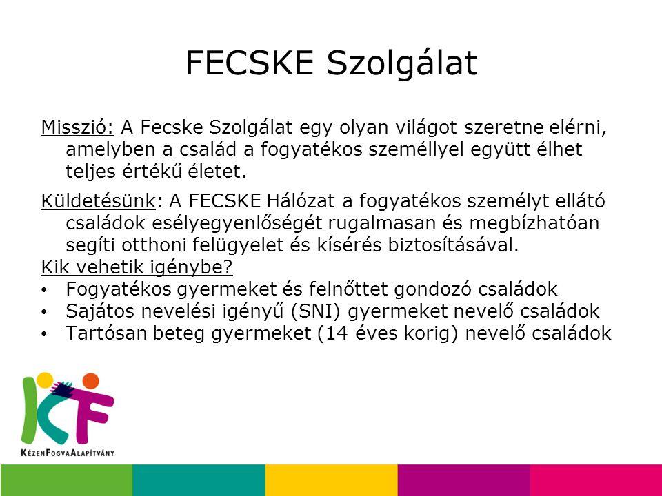 FECSKE Szolgálat
