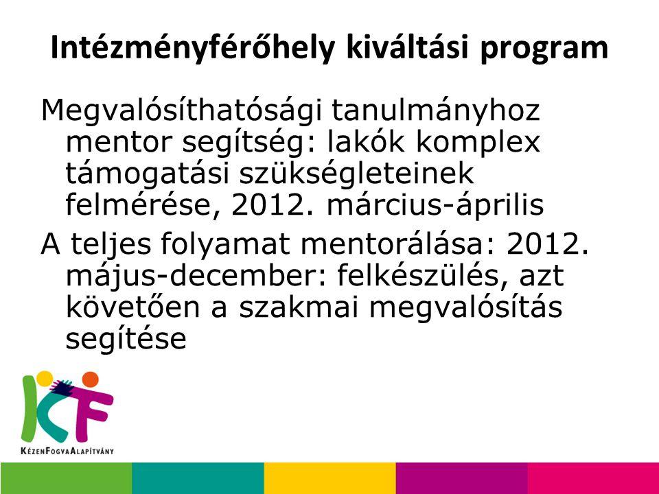 Intézményférőhely kiváltási program