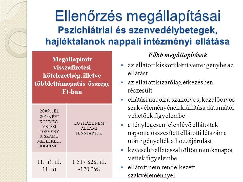 Ellenőrzés megállapításai Pszichiátriai és szenvedélybetegek, hajléktalanok nappali intézményi ellátása