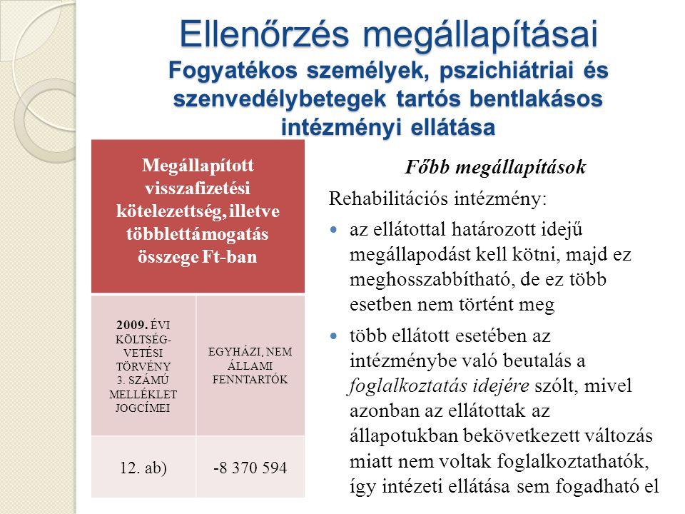 Ellenőrzés megállapításai Fogyatékos személyek, pszichiátriai és szenvedélybetegek tartós bentlakásos intézményi ellátása