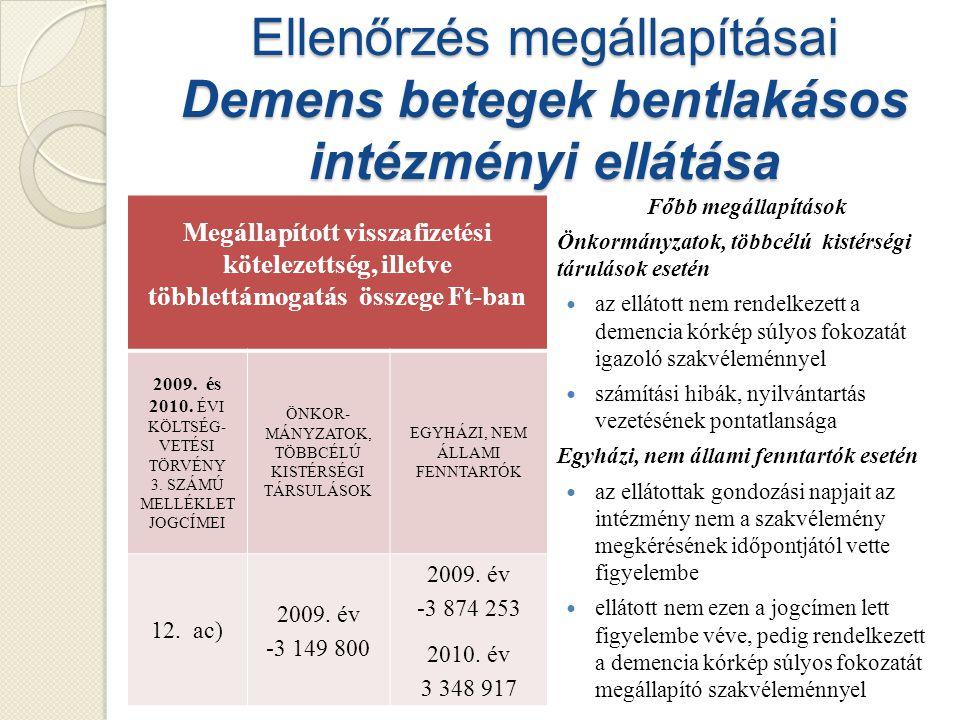 Ellenőrzés megállapításai Demens betegek bentlakásos intézményi ellátása