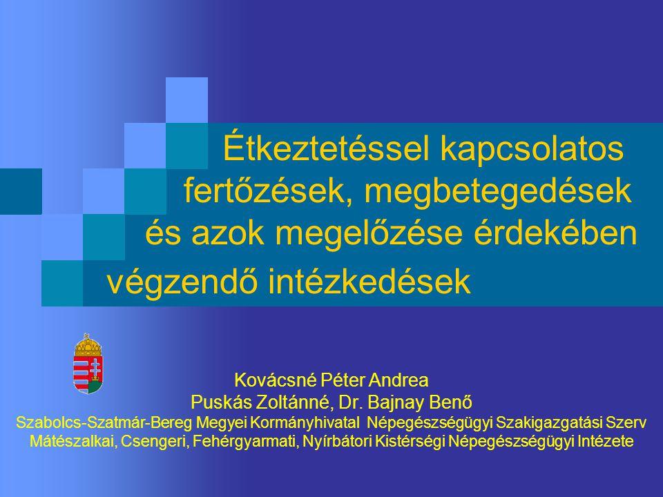 Puskás Zoltánné, Dr. Bajnay Benő
