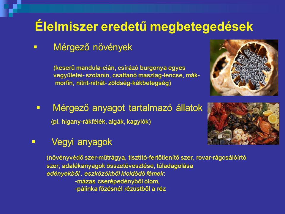 Élelmiszer eredetű megbetegedések