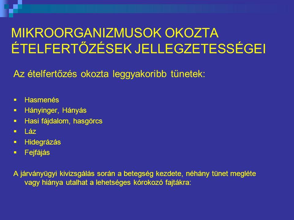 MIKROORGANIZMUSOK OKOZTA ÉTELFERTŐZÉSEK JELLEGZETESSÉGEI