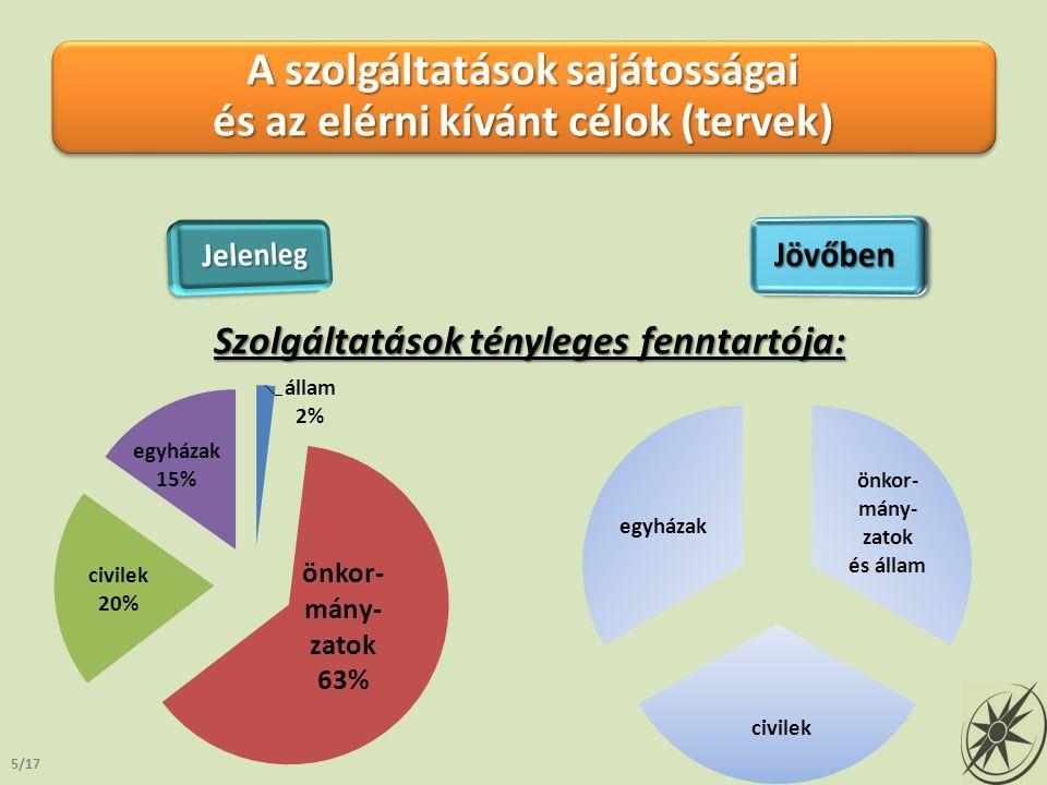 A szolgáltatások sajátosságai és az elérni kívánt célok (tervek)