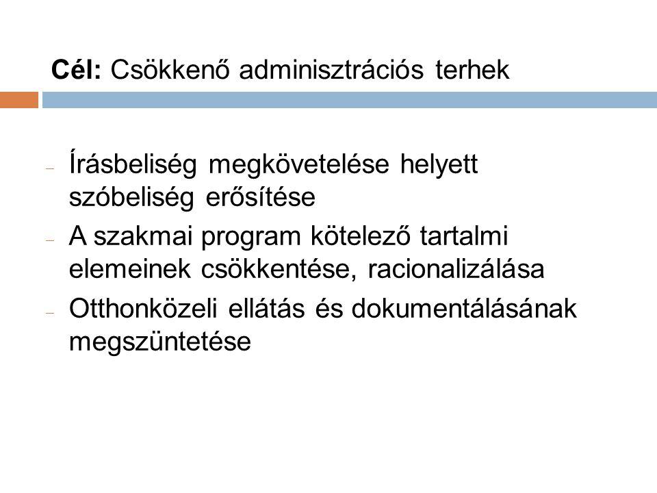 Cél: Csökkenő adminisztrációs terhek