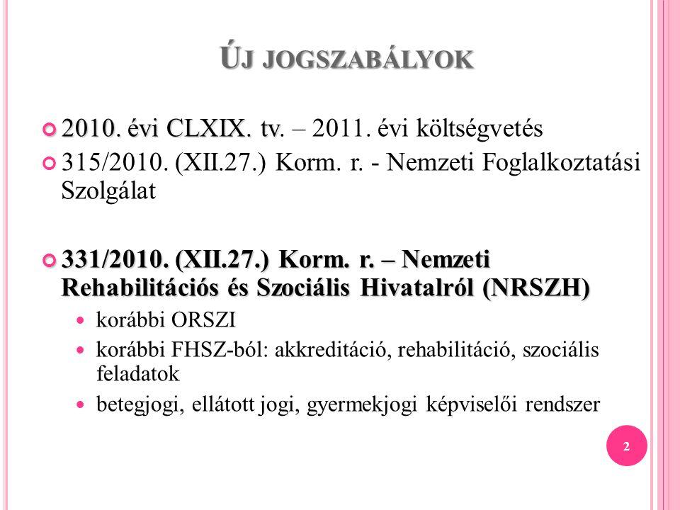 Új jogszabályok 2010. évi CLXIX. tv. – 2011. évi költségvetés