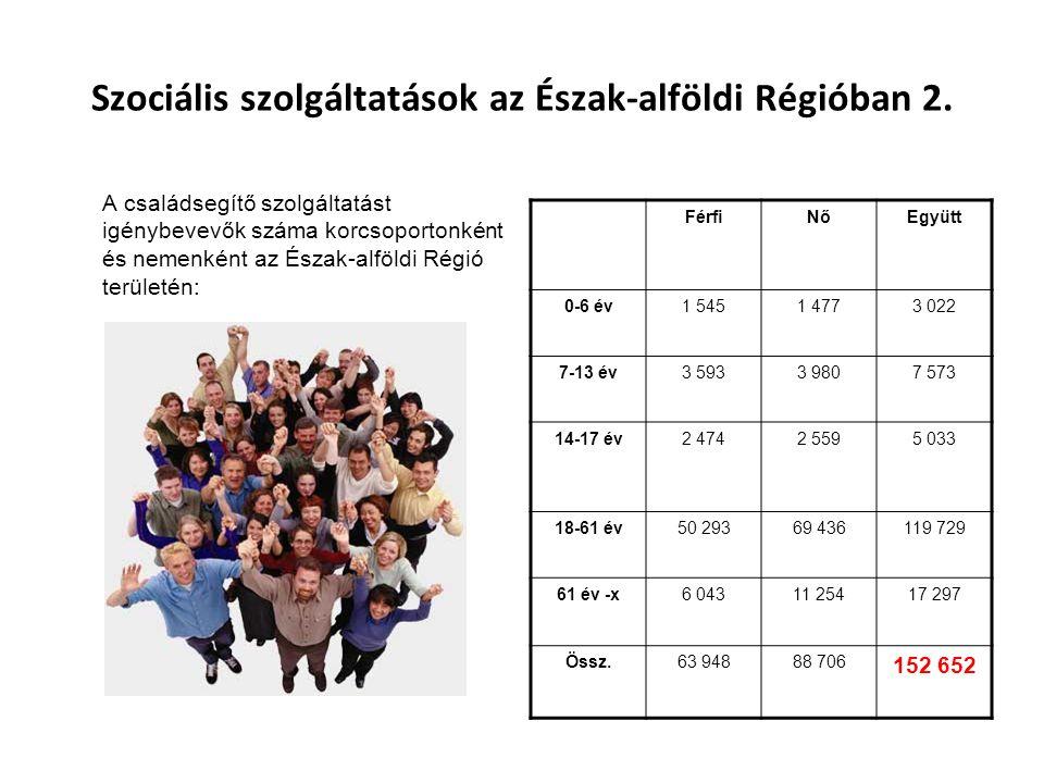 Szociális szolgáltatások az Észak-alföldi Régióban 2.