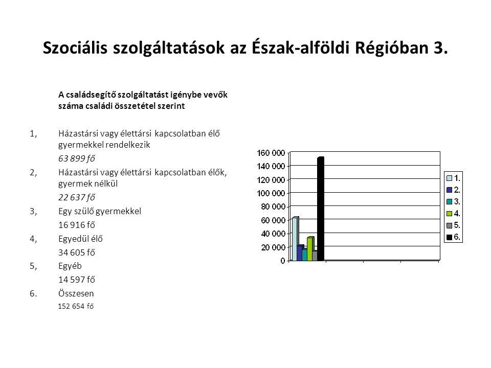 Szociális szolgáltatások az Észak-alföldi Régióban 3.