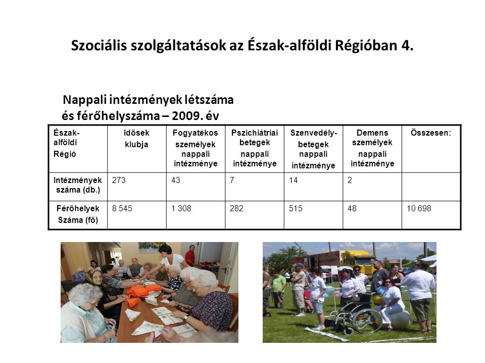 Szociális szolgáltatások az Észak-alföldi Régióban 4.
