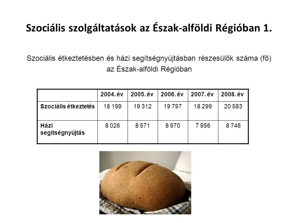Szociális szolgáltatások az Észak-alföldi Régióban 1.