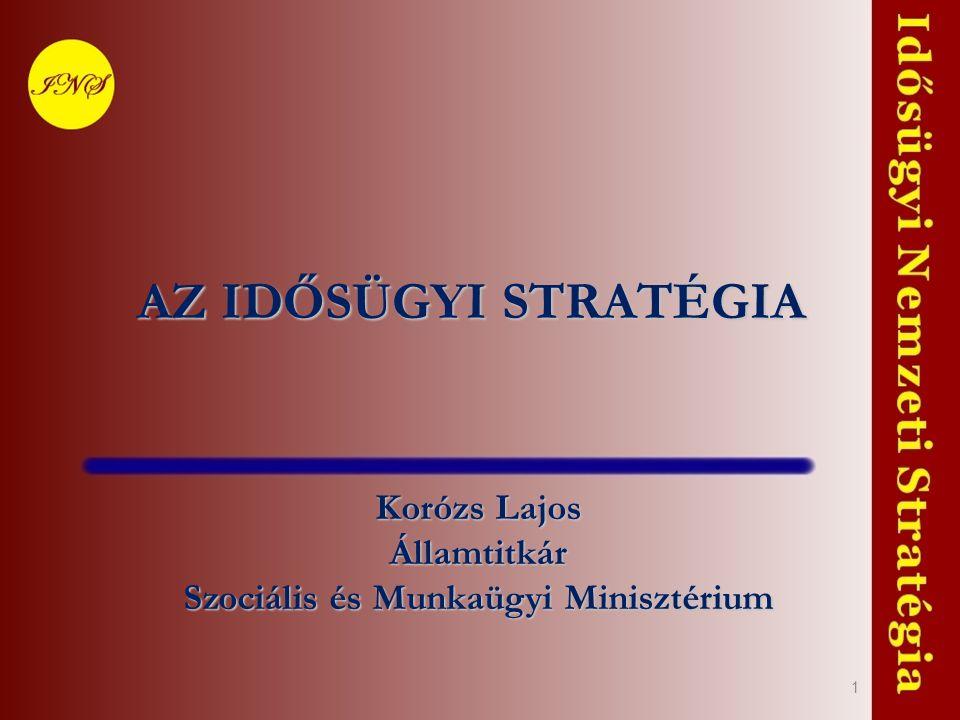 Korózs Lajos Államtitkár Szociális és Munkaügyi Minisztérium
