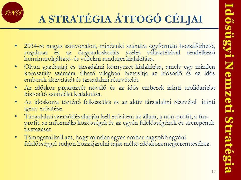 A STRATÉGIA ÁTFOGÓ CÉLJAI