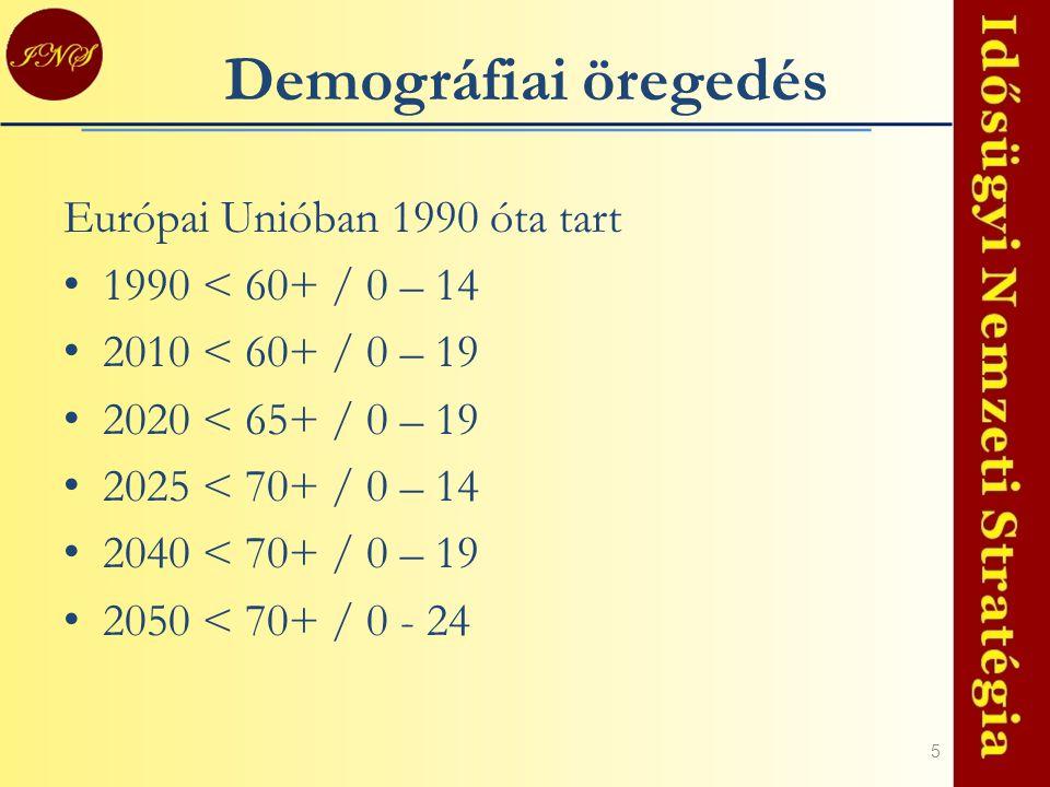 Demográfiai öregedés Európai Unióban 1990 óta tart